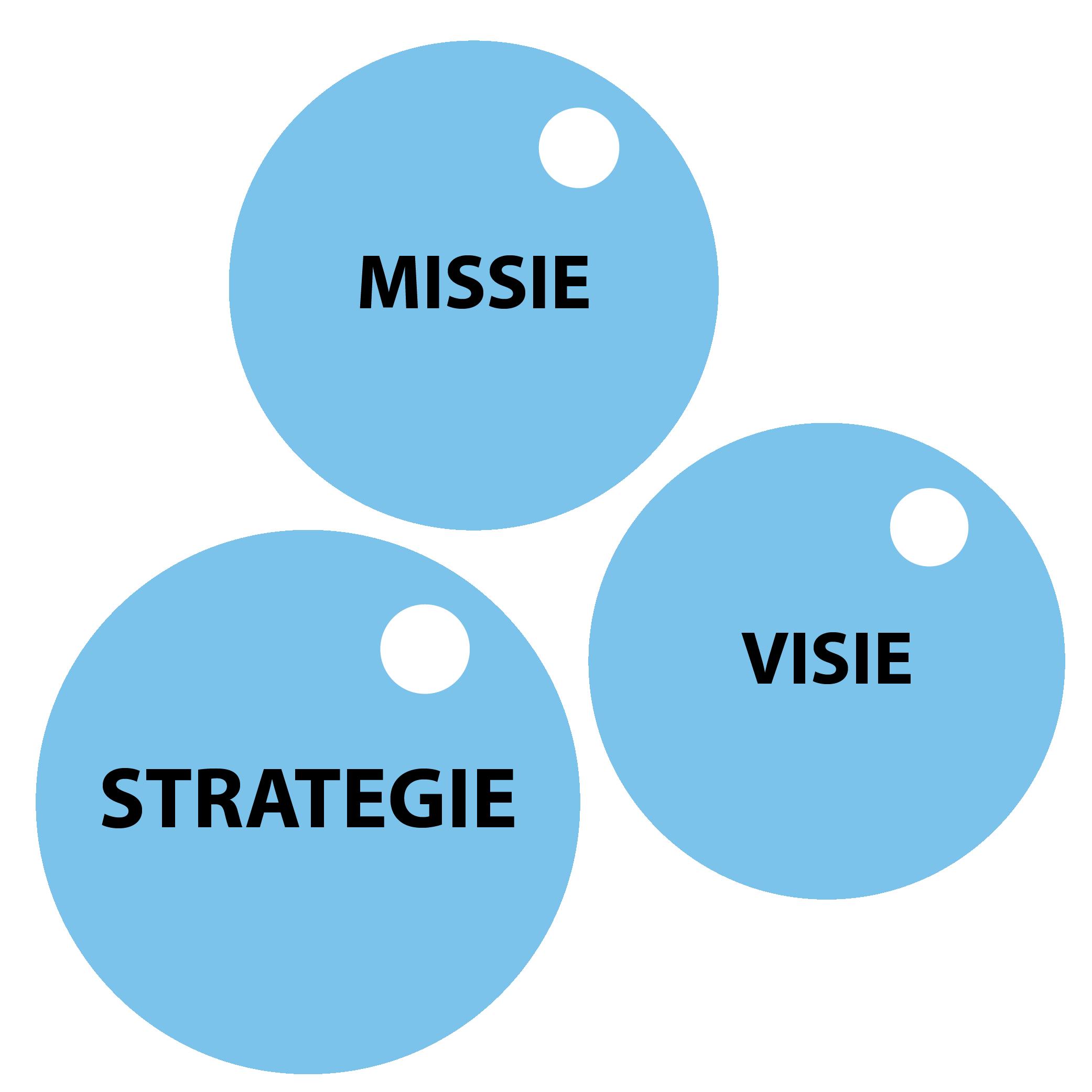 Missie_Visie_Strategie_2-01